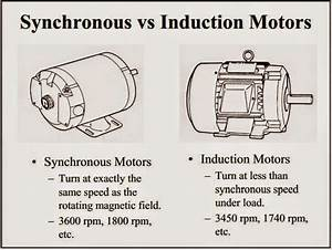 Synchronous Vs Induction Motors