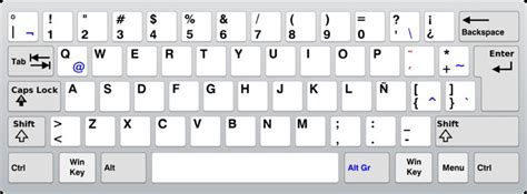spanish letters on keyboard typing the at sign on a keyboard spanishdict 24930 | es keyboard