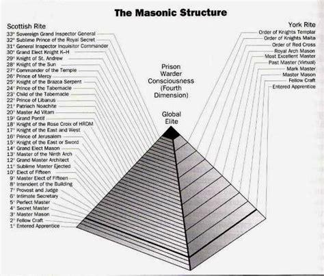 Illuminati Pyramid Meaning Another Look At The Illuminati Eye Pyramid 33 And