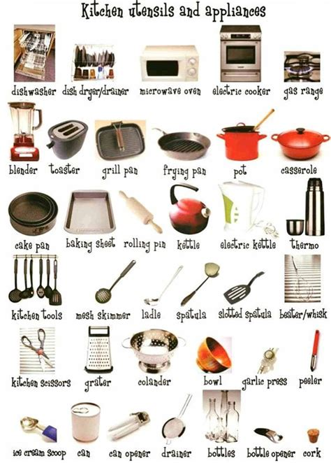 Kitchen Vocabulary by In The Kitchen Vocabulary Kitchen Utensils Cooking