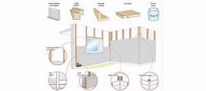 Pose Lambris Horizontal Commencer Haut : conseils de pose bardage bois pour une installation de ~ Premium-room.com Idées de Décoration