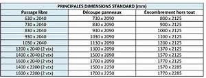 Dimension Porte Standard Exterieur : dimension porte pvc scopfi ~ Melissatoandfro.com Idées de Décoration
