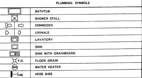 hose bib symbol Seven Shocking Facts About Hose Bib