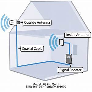 Wilson Ag Pro 70 4g Building Signal Booster System