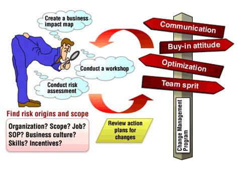 change management   critical   future
