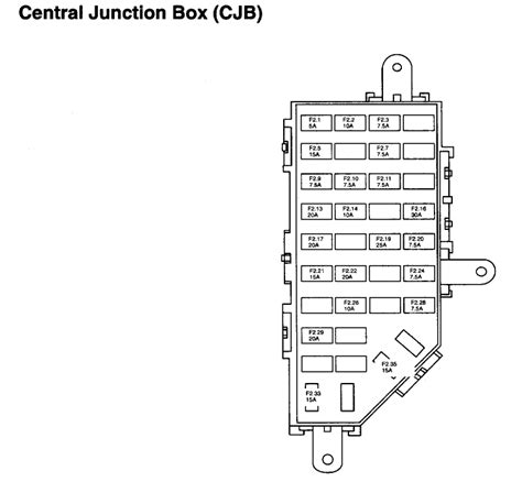 Ford Ranger Xlt Fuse Box Schematic Diagram