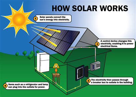 saving energy with a system how to tips