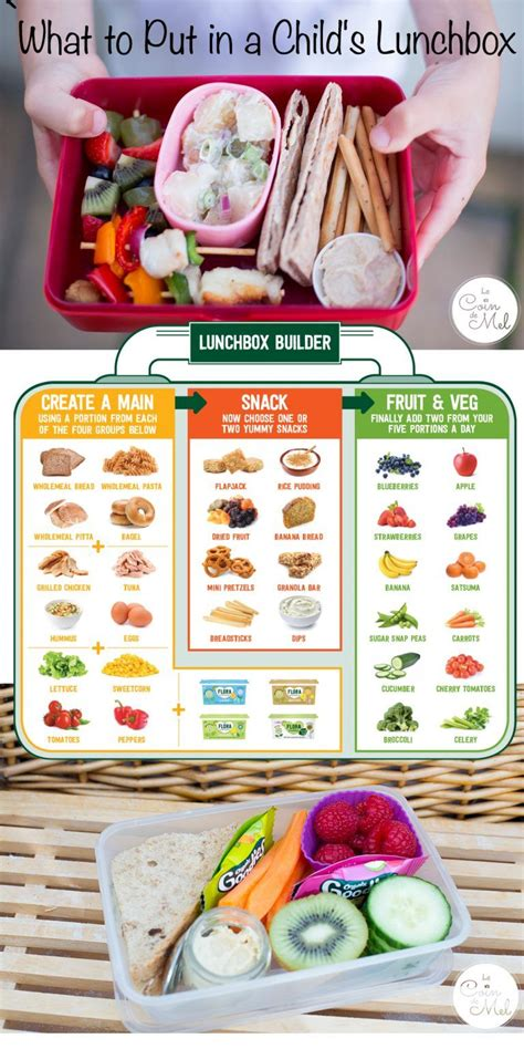 what should i put in my child s lunchbox kid s snacks 235 | c09df680a81ed8d4dfd9e3d990003c08