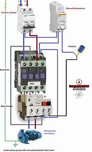 46 Best Images About Electrical On Pinterest