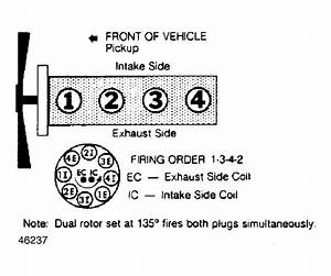 What Is The Firing Order For A 1987 D21 Nissan Truck With