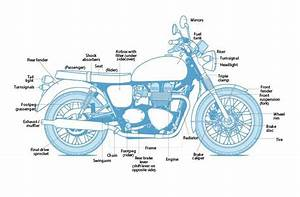Motorcycle Engine Parts Diagram