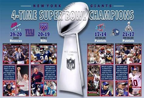 New York Giants 4 Time Super Bowl Champions Commemorative
