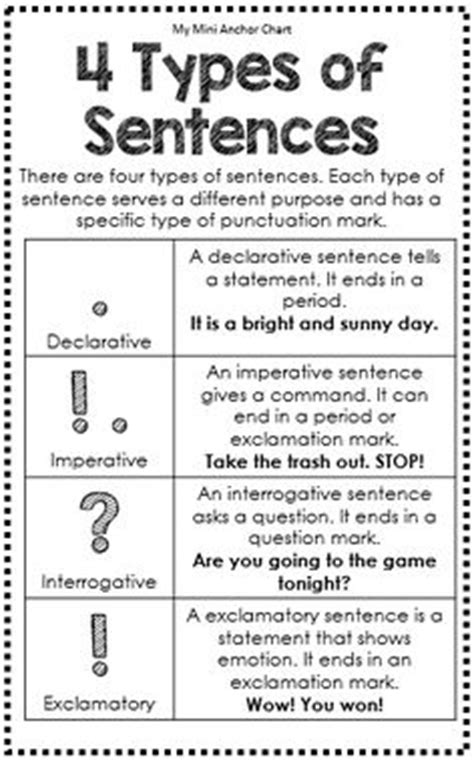 1000+ Images About Sentences On Pinterest  Punctuation, Sentence Anchor Chart And Types Of