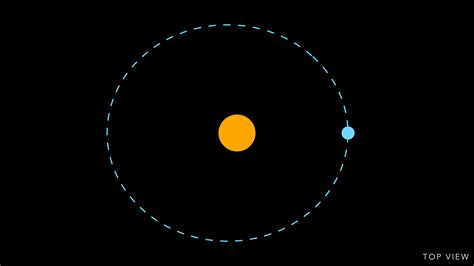 Shape of the Earth's Orbit around Sun (page 2) - Pics ...