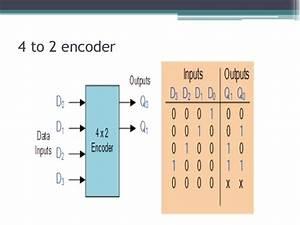 Full Custom Digital Ic Design Of Priority Encoder