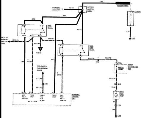 1990 Bmw 325i Fuse Diagram by E34 Fuel Relay Location Imageresizertool