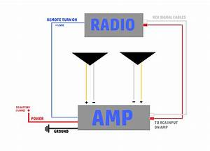 200 Amp Wire Diagram