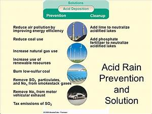 Chapter 20: air pollution - ppt video online download