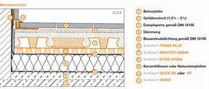 Dachterrasse Fliesen Aufbau : dr nsysteme unter balkon und terrassenbel gen flachdach entw sserung baunetz wissen ~ Indierocktalk.com Haus und Dekorationen