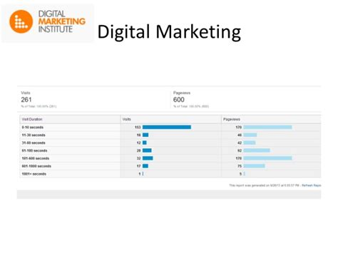 professional diploma in digital marketing professional diploma in digital marketing