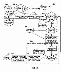Patent Us20060178943