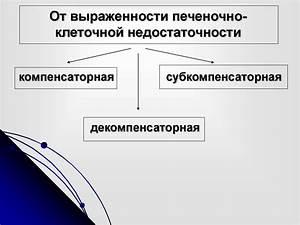 Препараты для печени список на букву г