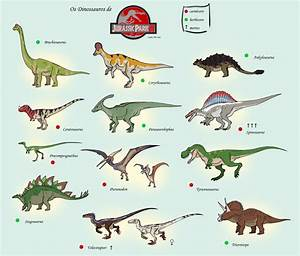 Doesn't Anyone Watch Jurassic Park?   Carolyn's Online ...