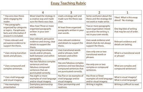 essay of teacher term paper grading software
