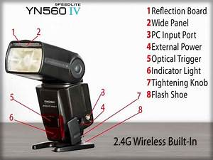 Yn560iv Manual  A Helpful Illustrated Guide