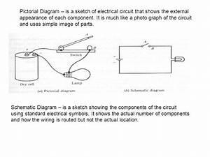 Interpret Technical Drawing  U0026 Plans