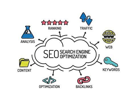 Seo Services Search Engine Optimization Digital Agency