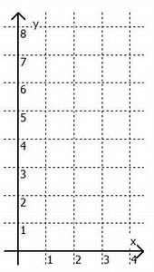 Integrale Berechnen Online : funktionen zeichnen und integrale berechnen ~ Themetempest.com Abrechnung