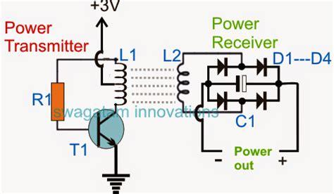 How Wireless Power Transfer Works Electronic