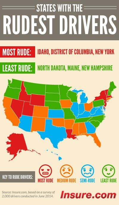 states   rudest drivers   states