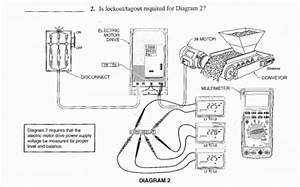 Solved   2 Is Lockout  Tagout Required For Diagram 2  Diagr
