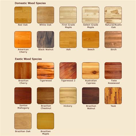 Hardwood Flooring Types Houses Flooring Picture Ideas