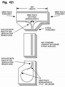 Bendtrack