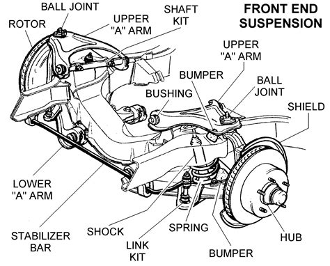 1999 chevy blazer front suspension diagram 1999 free