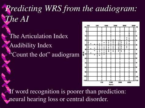 Ppt  Speech Audiometry Powerpoint Presentation Id1298779