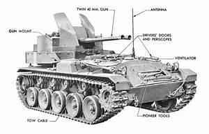 Armor  U00ab Lone Sentry Blog