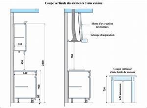 Plan De Travail Salle De Bain : hauteur meuble de cuisine 0 norme hauteur plan de ~ Premium-room.com Idées de Décoration