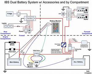 Another Dual Battery And Power Distribution System