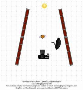 17  Images About Photography Lighting Diagrams On