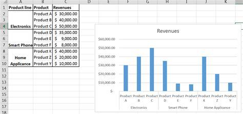 excel tutorial chart  subcategories