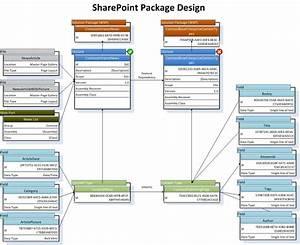 Software Architecture Diagram Visio Template