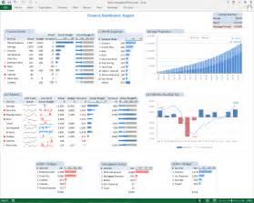 Sle Dashboards In Excel by Mordor Kontakt