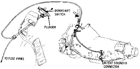 Th400 Kickdown Switch Wiring Diagram by Repair Guides Automatic Transmission Adjustments