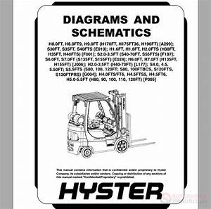 Hyster Forklift Diagrams And Schematics