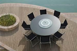Table Exterieur Ronde : collection de famille meubles de jardin mobilier outdoor pour la terrasse en teck inox ~ Teatrodelosmanantiales.com Idées de Décoration