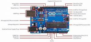 Labelled Arduino Board  11   Ii  The Arduino Ide  Software Part